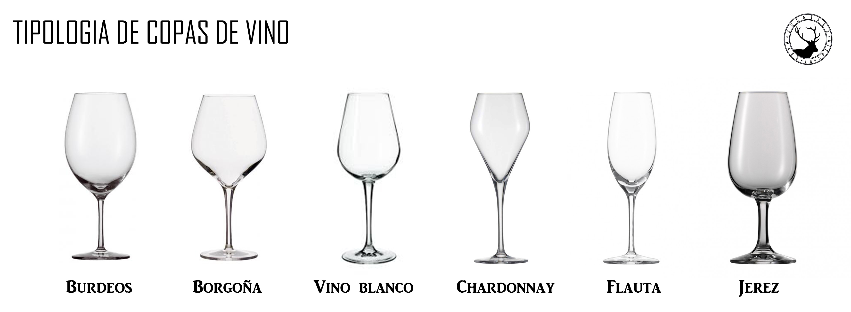 tipología copas de vino
